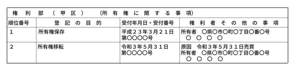 登記記録例2